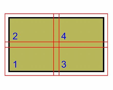 分割の簡単な例